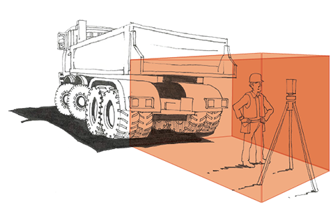 PACHOM detection zone dump truck